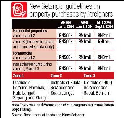 guideline for selangor.jpg