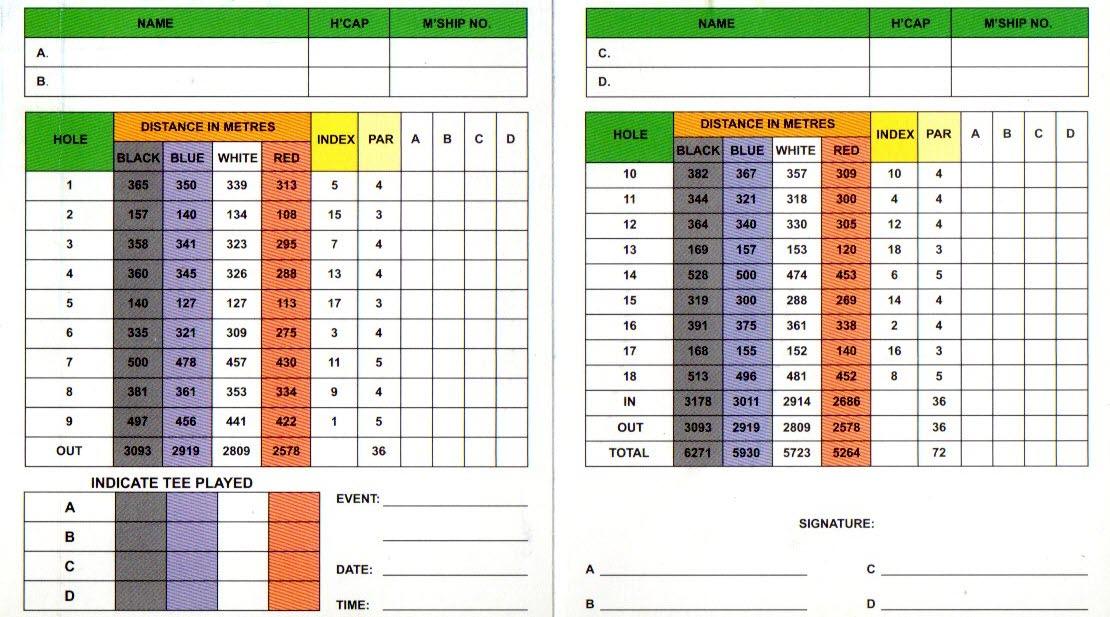 Bukit Beruntung scorecard.jpg
